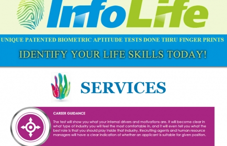 InfoLife Aptitude Tests Mpumalanga